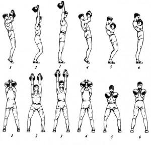 Гиревые упражнения спорт